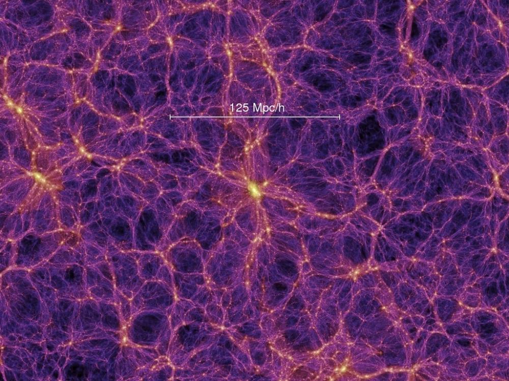 Dark matter millennium sim